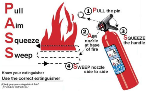 01 fire extinguishers 02 safety tips errington volunteer fire department  at nearapp.co